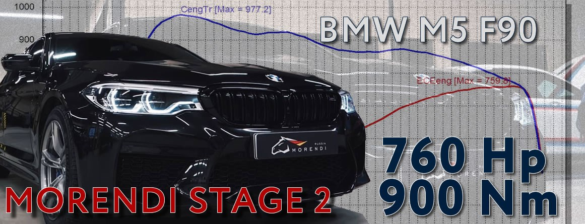 BMW M5 F90 увеличение мощности