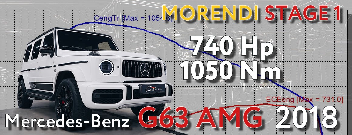 New Mercedes G63 AMG 740Hp 1050Nm
